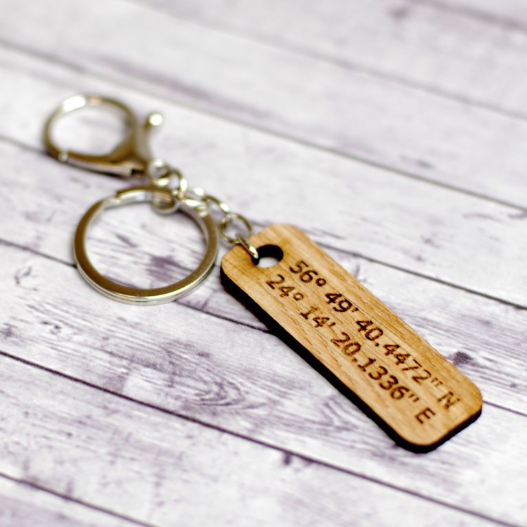 Atslēgu piekariņi